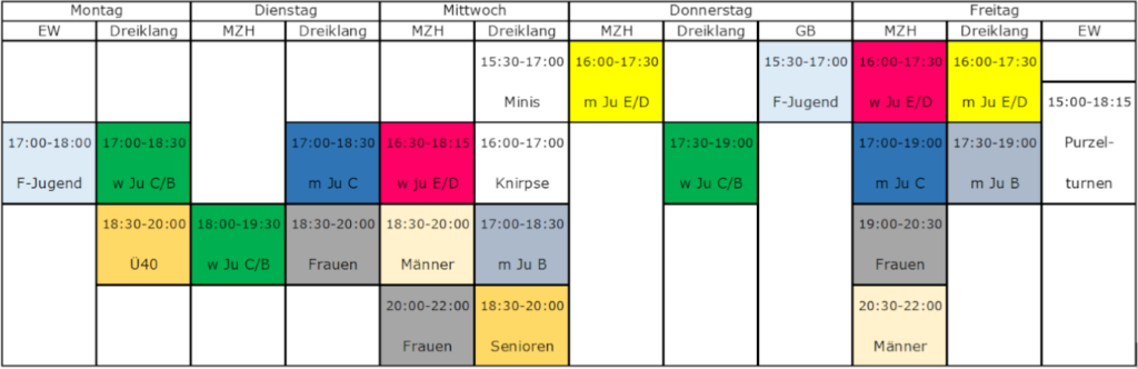 Trainingszeiten 20/21